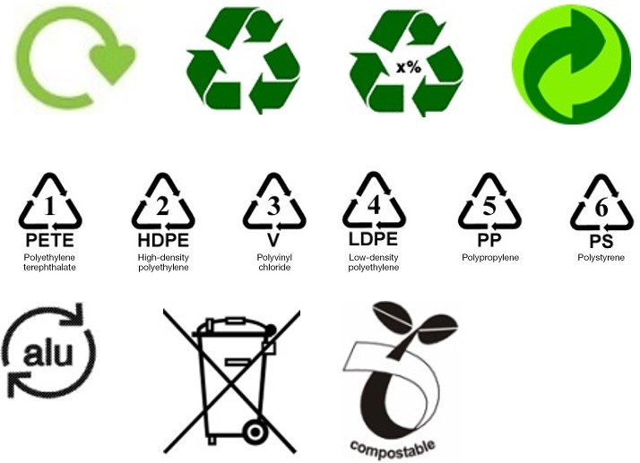 Recycling Symbols, Decoded - San Diego Appliance Repair